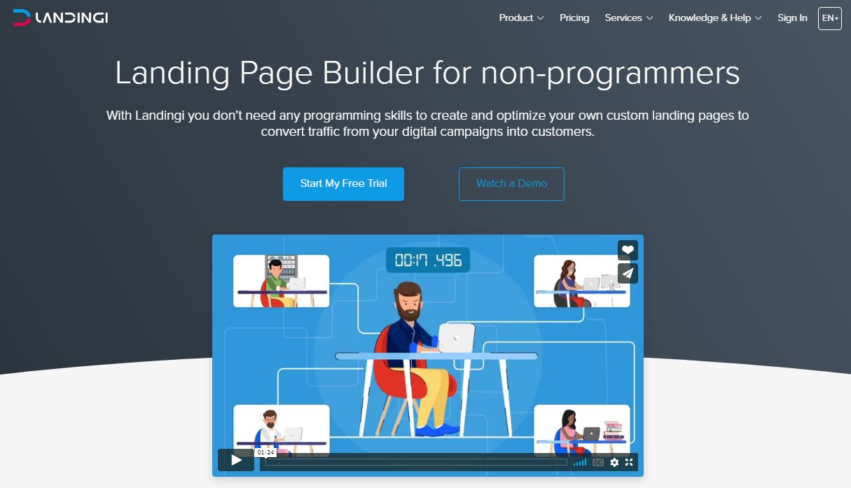 7 LeadPages Alternatives For 2019 5